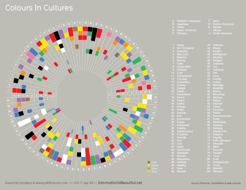 955_colourscultures
