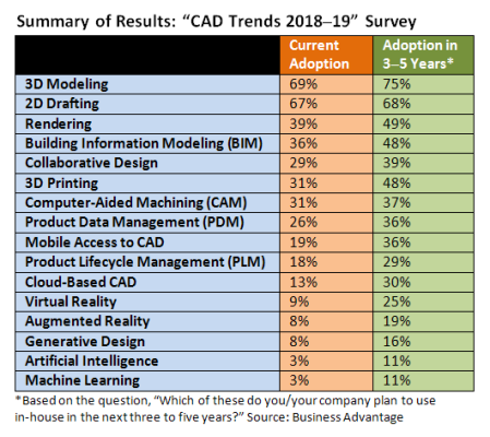 CAD_Trends_summary_table_0_0